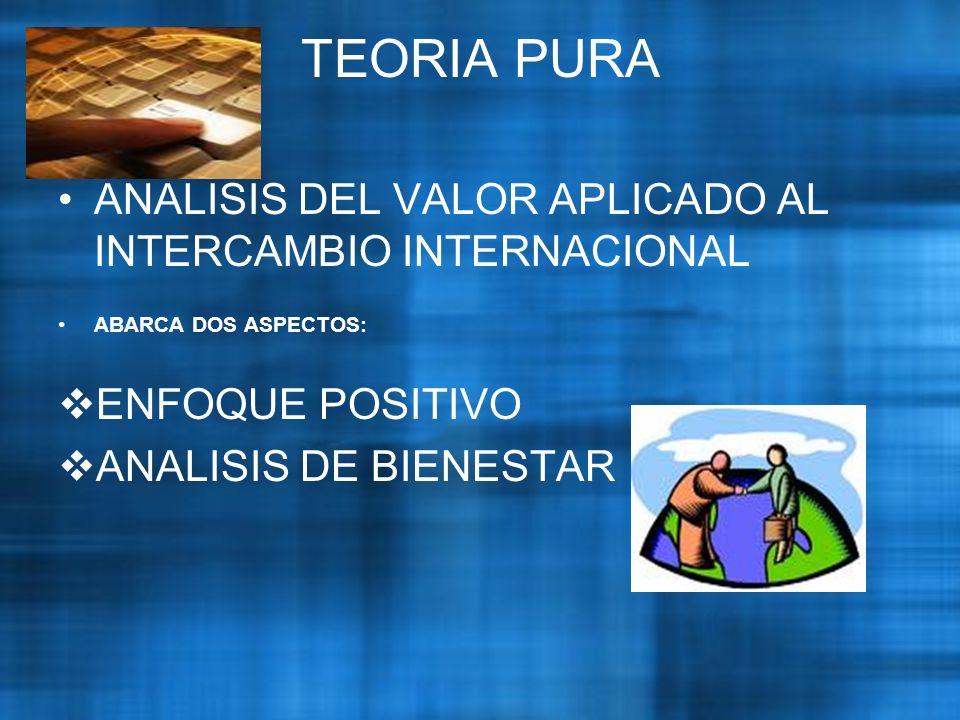 TEORIA PURA ANALISIS DEL VALOR APLICADO AL INTERCAMBIO INTERNACIONAL