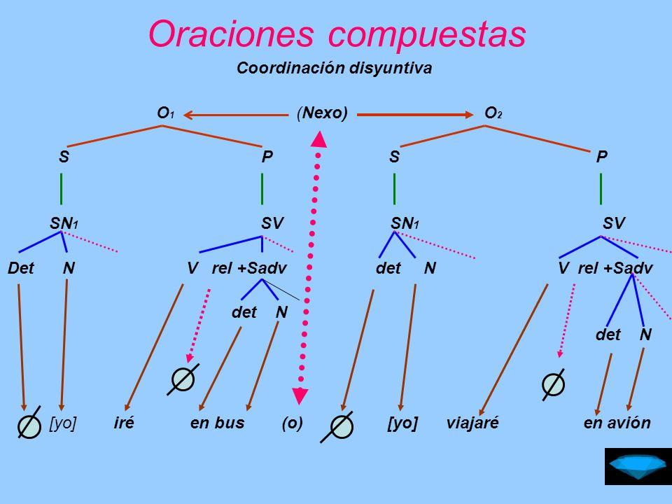 Oraciones compuestas Coordinación disyuntiva O1 (Nexo) O2 S P S P