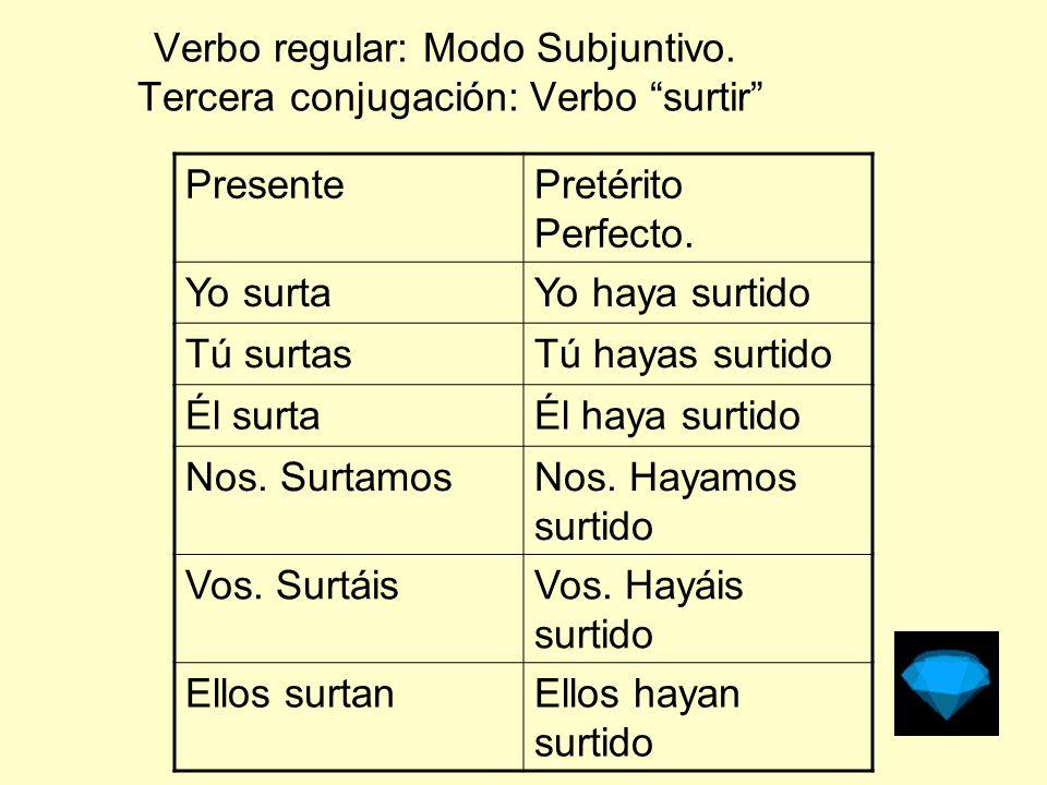 Verbo regular: Modo Subjuntivo. Tercera conjugación: Verbo surtir