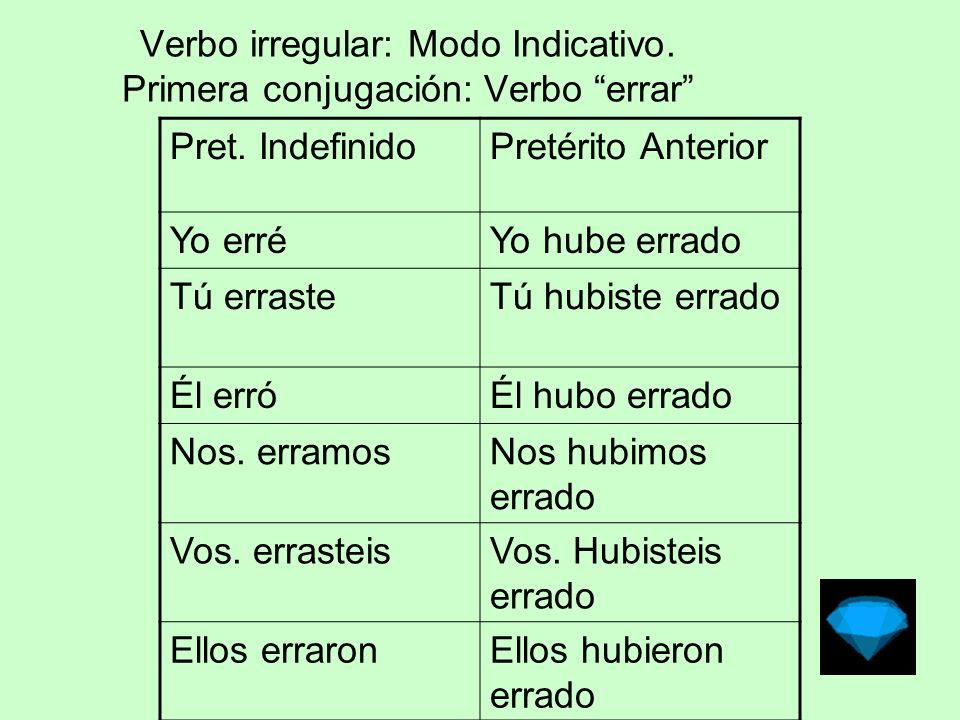 Verbo irregular: Modo Indicativo. Primera conjugación: Verbo errar