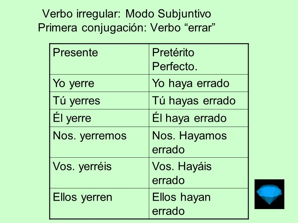 Verbo irregular: Modo Subjuntivo Primera conjugación: Verbo errar