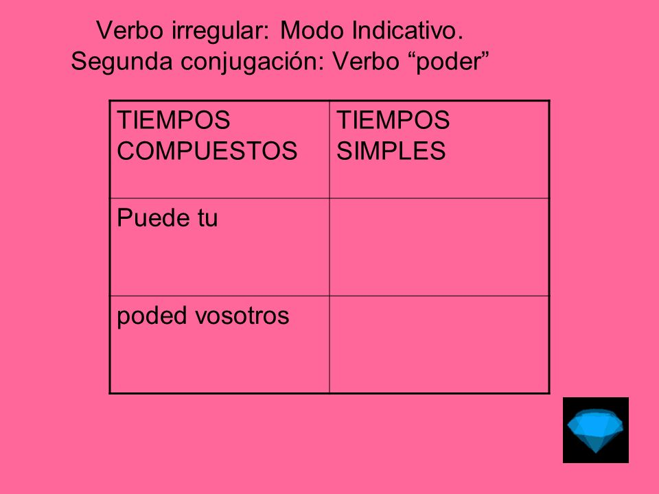 Verbo irregular: Modo Indicativo. Segunda conjugación: Verbo poder