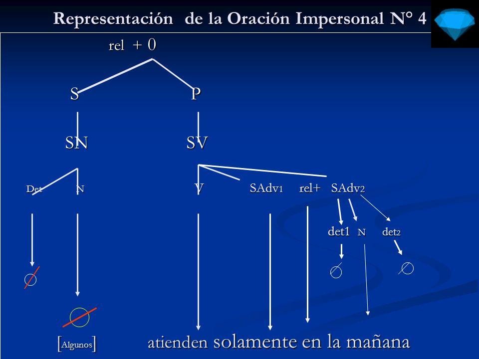 Representación de la Oración Impersonal N° 4