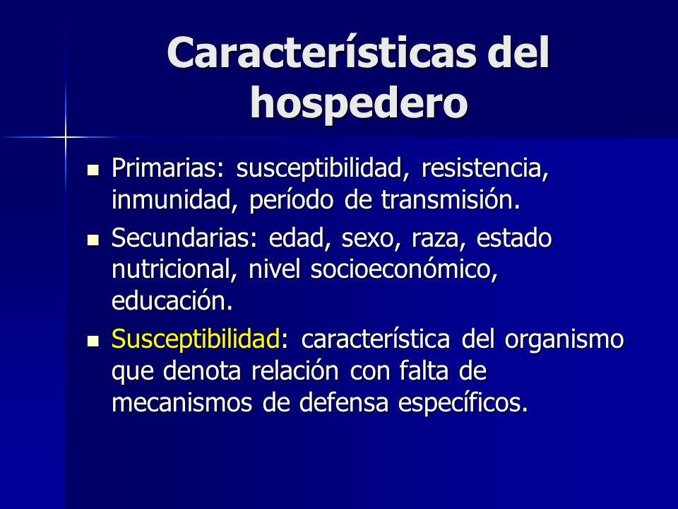Características del hospedero