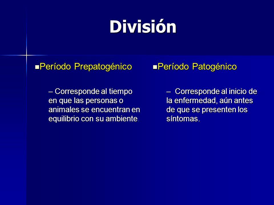 División Período Prepatogénico Período Patogénico