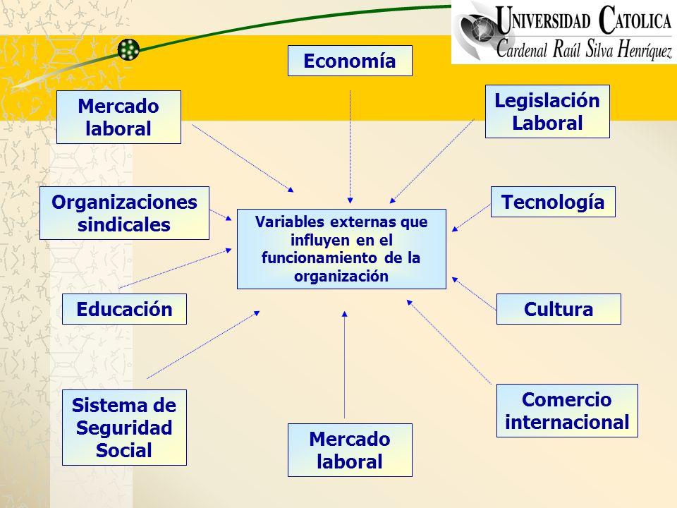 Organizaciones sindicales Tecnología