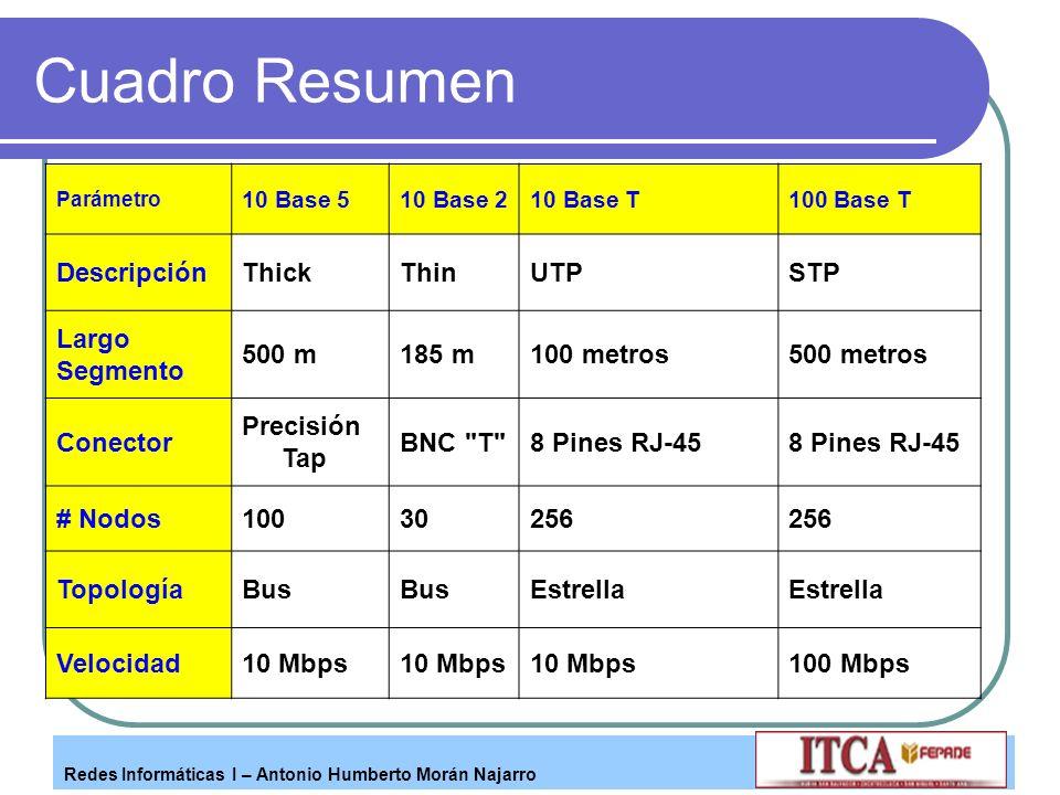 Cuadro Resumen Descripción Thick Thin UTP STP Largo Segmento 500 m