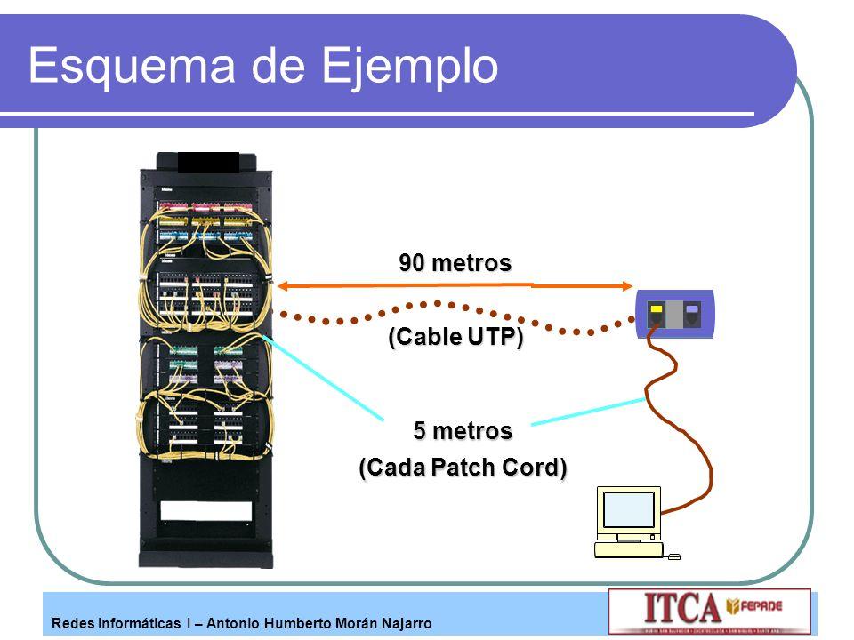Esquema de Ejemplo 90 metros (Cable UTP) 5 metros (Cada Patch Cord)