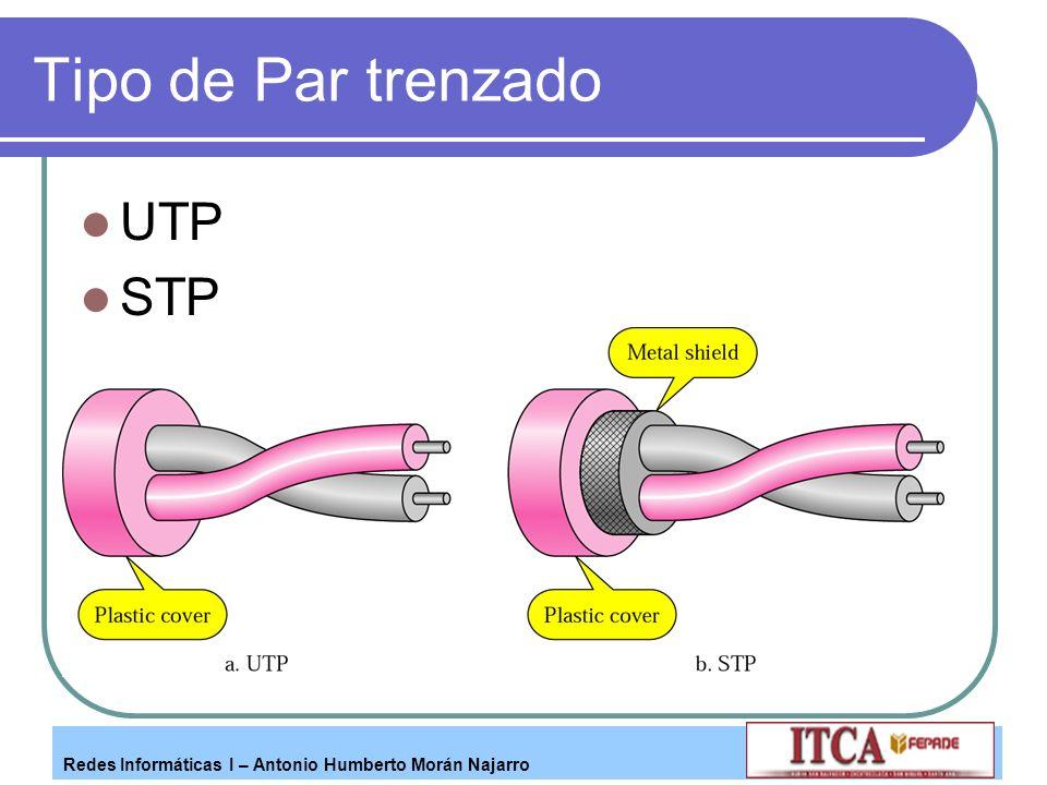 Tipo de Par trenzado UTP STP
