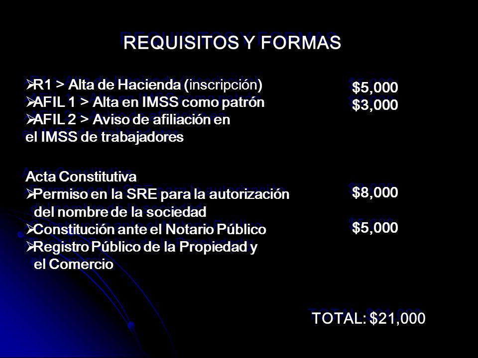 REQUISITOS Y FORMAS TOTAL: $21,000