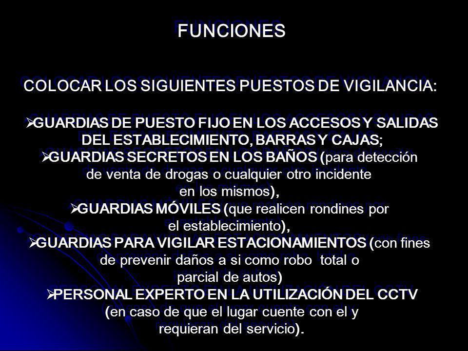 FUNCIONES COLOCAR LOS SIGUIENTES PUESTOS DE VIGILANCIA: