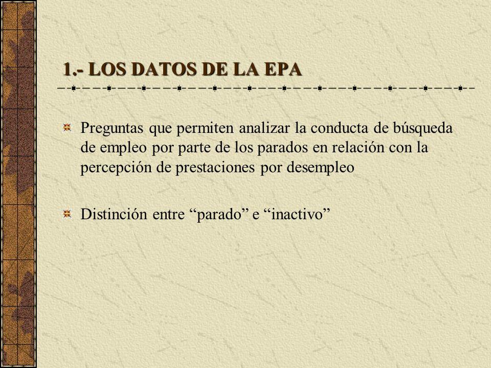 1.- LOS DATOS DE LA EPA