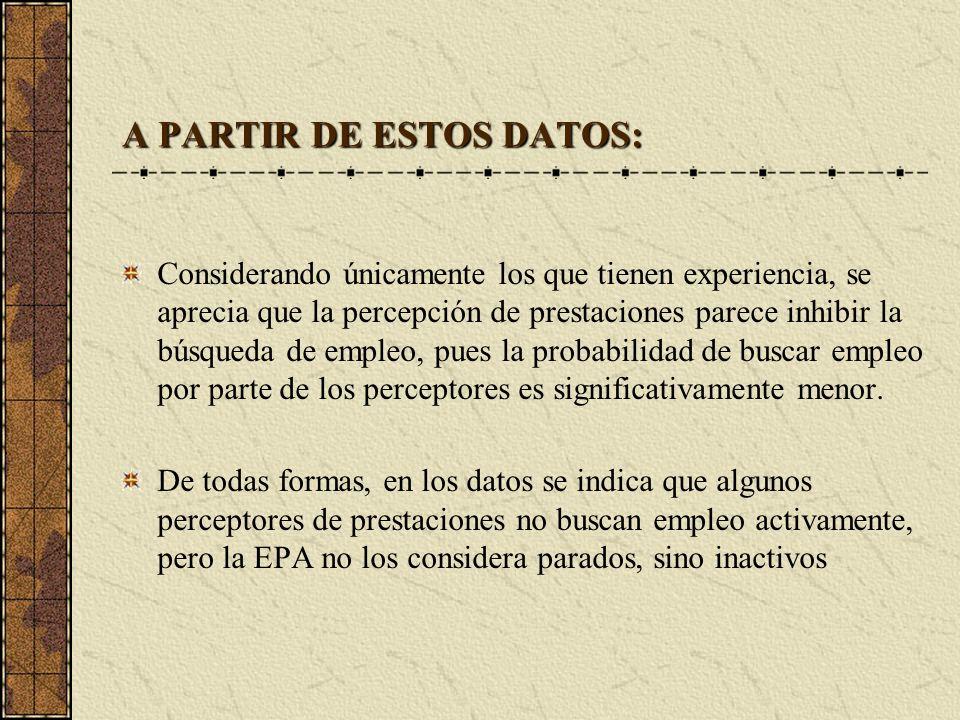 A PARTIR DE ESTOS DATOS: