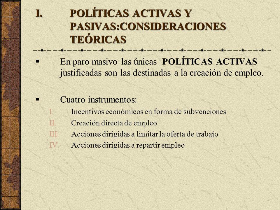 POLÍTICAS ACTIVAS Y PASIVAS:CONSIDERACIONES TEÓRICAS
