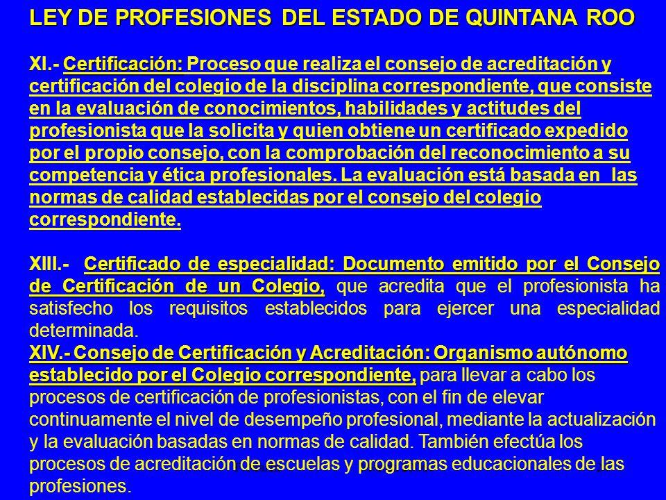 LEY DE PROFESIONES DEL ESTADO DE QUINTANA ROO