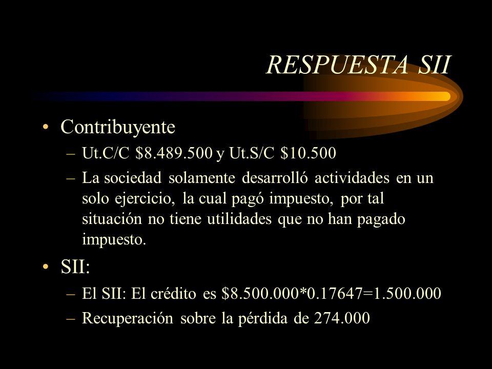 RESPUESTA SII Contribuyente SII: Ut.C/C $8.489.500 y Ut.S/C $10.500