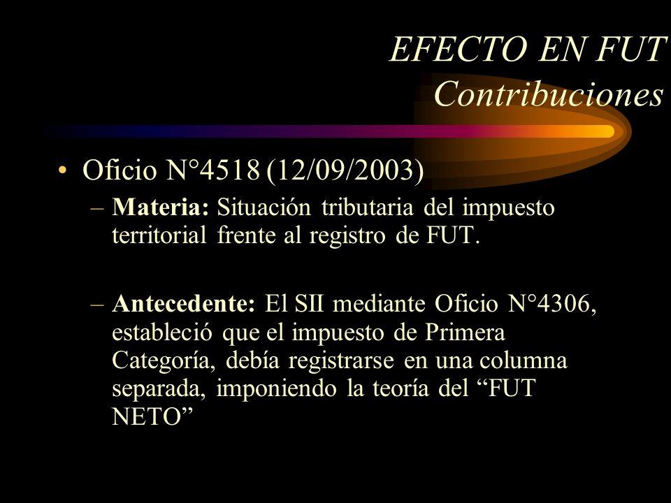 EFECTO EN FUT Contribuciones