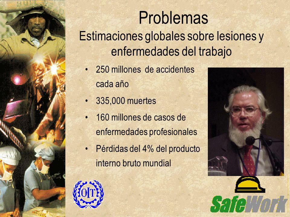 Problemas Estimaciones globales sobre lesiones y enfermedades del trabajo