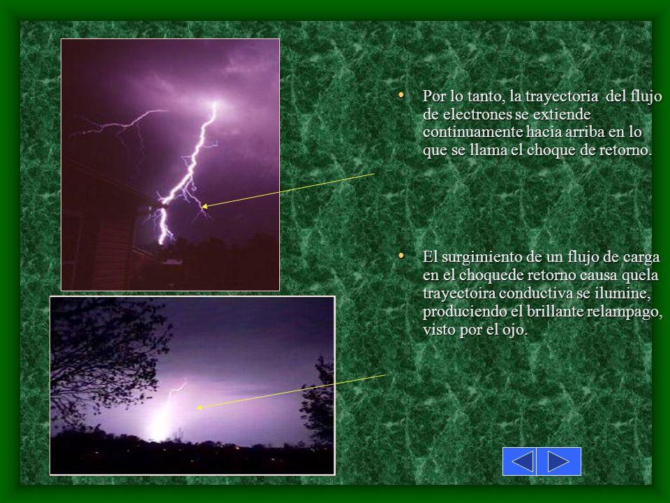 Por lo tanto, la trayectoria del flujo de electrones se extiende continuamente hacia arriba en lo que se llama el choque de retorno.