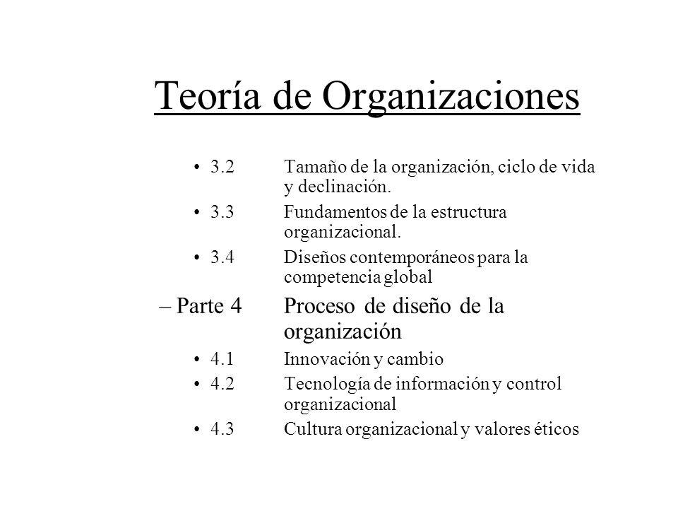 Teoría de Organizaciones