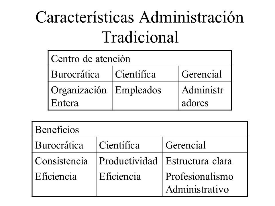 Características Administración Tradicional