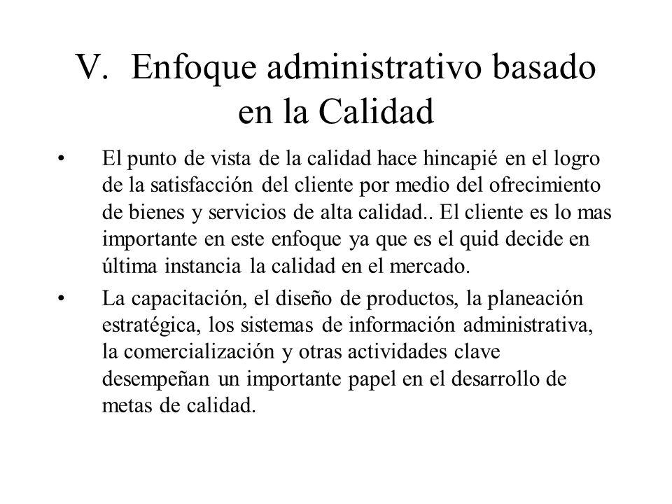 V. Enfoque administrativo basado en la Calidad