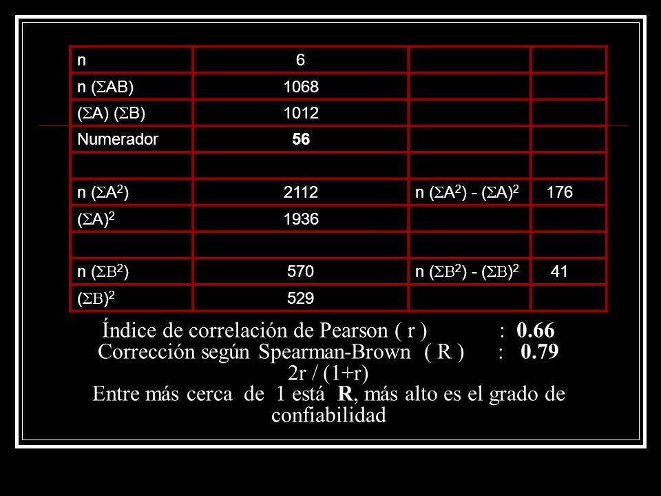 n 6. n (SAB) 1068. (SA) (SB) 1012. Numerador. 56. n (SA2) 2112. n (SA2) - (SA)2. 176. (SA)2.