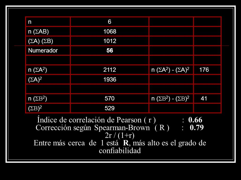 n6. n (SAB) 1068. (SA) (SB) 1012. Numerador. 56. n (SA2) 2112. n (SA2) - (SA)2. 176. (SA)2. 1936. n (SB2)