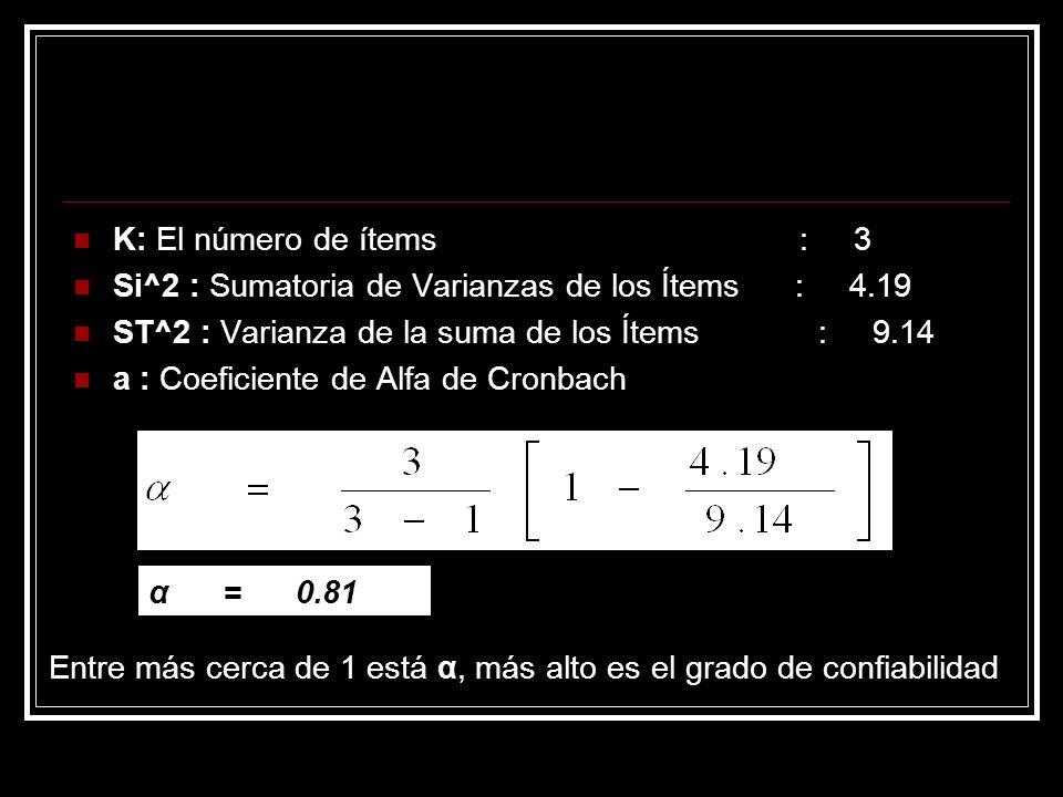 K: El número de ítems : 3 Si^2 : Sumatoria de Varianzas de los Ítems : 4.19.