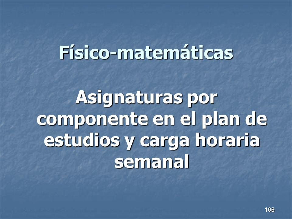 Físico-matemáticas Asignaturas por componente en el plan de estudios y carga horaria semanal