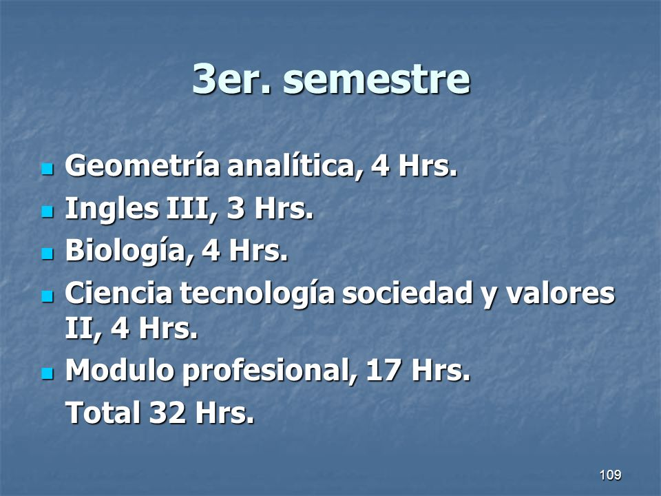 3er. semestre Geometría analítica, 4 Hrs. Ingles III, 3 Hrs.