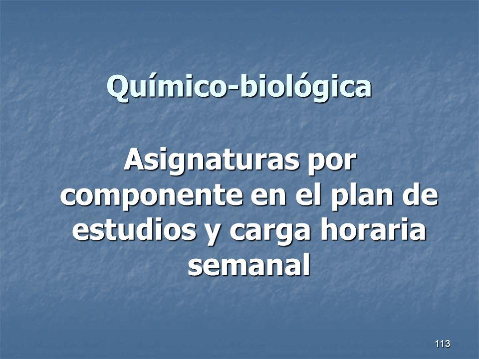 Químico-biológica Asignaturas por componente en el plan de estudios y carga horaria semanal