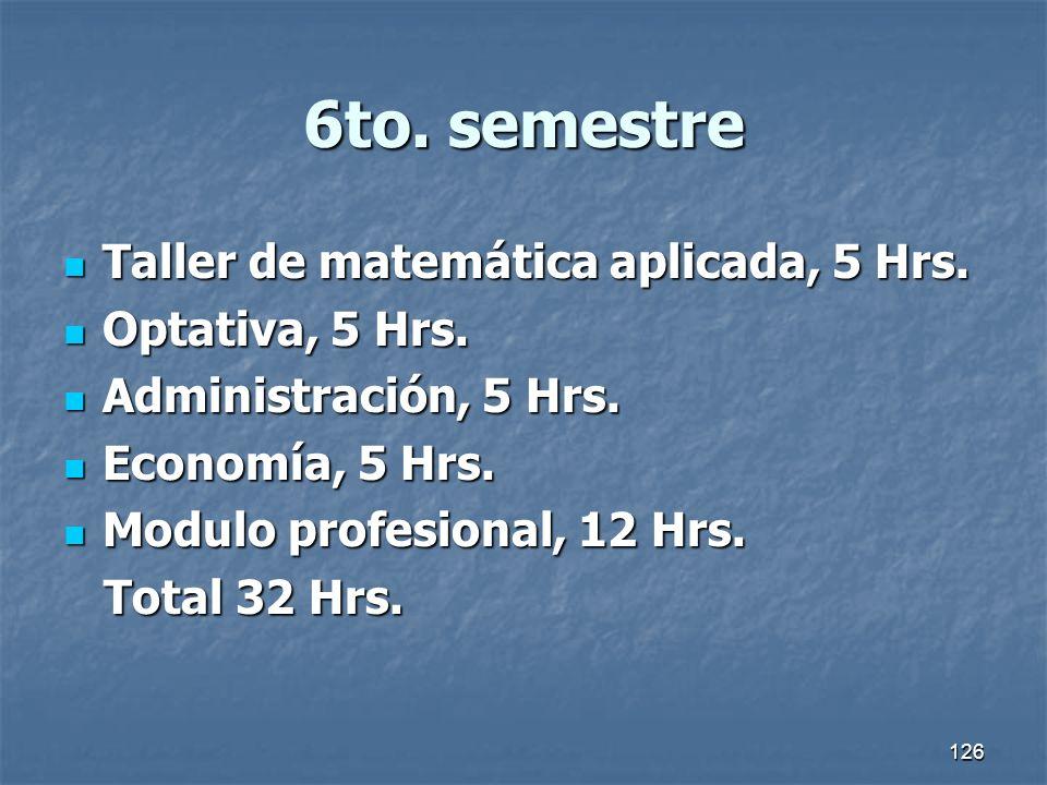 6to. semestre Taller de matemática aplicada, 5 Hrs. Optativa, 5 Hrs.