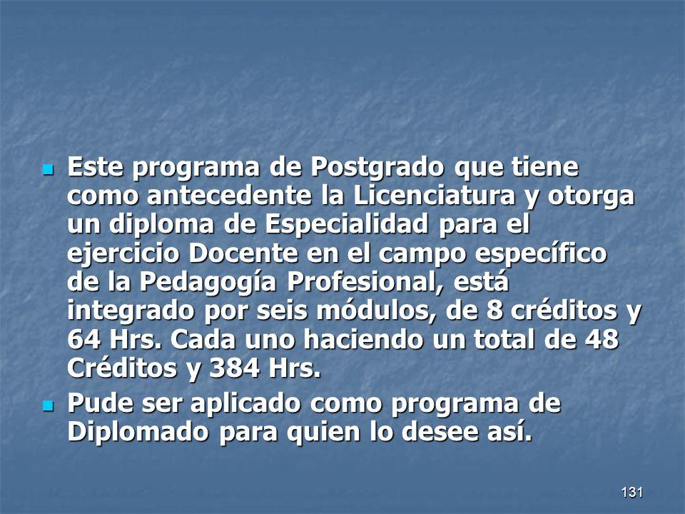 Este programa de Postgrado que tiene como antecedente la Licenciatura y otorga un diploma de Especialidad para el ejercicio Docente en el campo específico de la Pedagogía Profesional, está integrado por seis módulos, de 8 créditos y 64 Hrs. Cada uno haciendo un total de 48 Créditos y 384 Hrs.