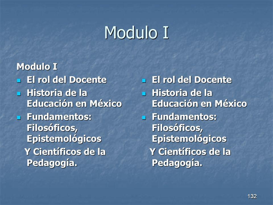 Modulo I Modulo I El rol del Docente