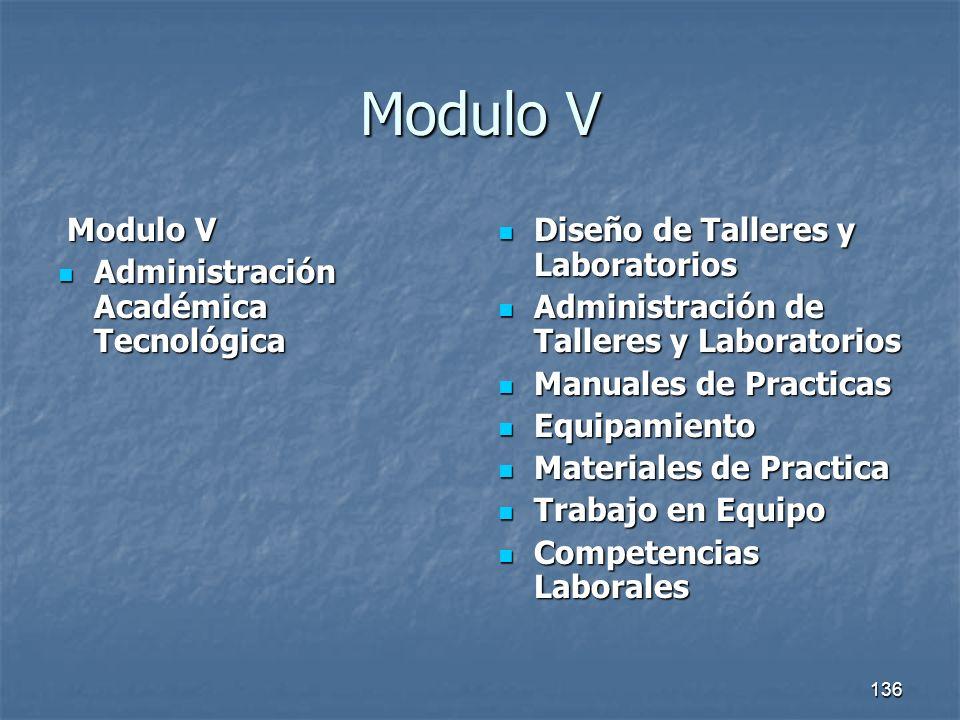 Modulo V Modulo V Administración Académica Tecnológica