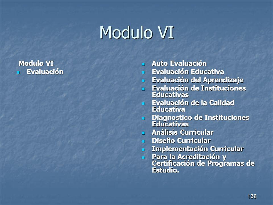 Modulo VI Modulo VI Evaluación Auto Evaluación Evaluación Educativa