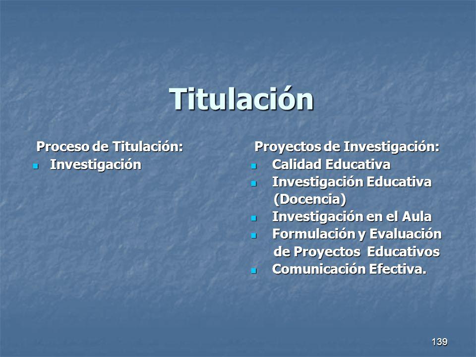 Titulación Proceso de Titulación: Investigación