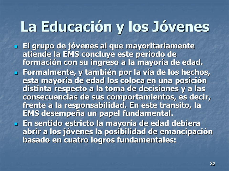 La Educación y los Jóvenes
