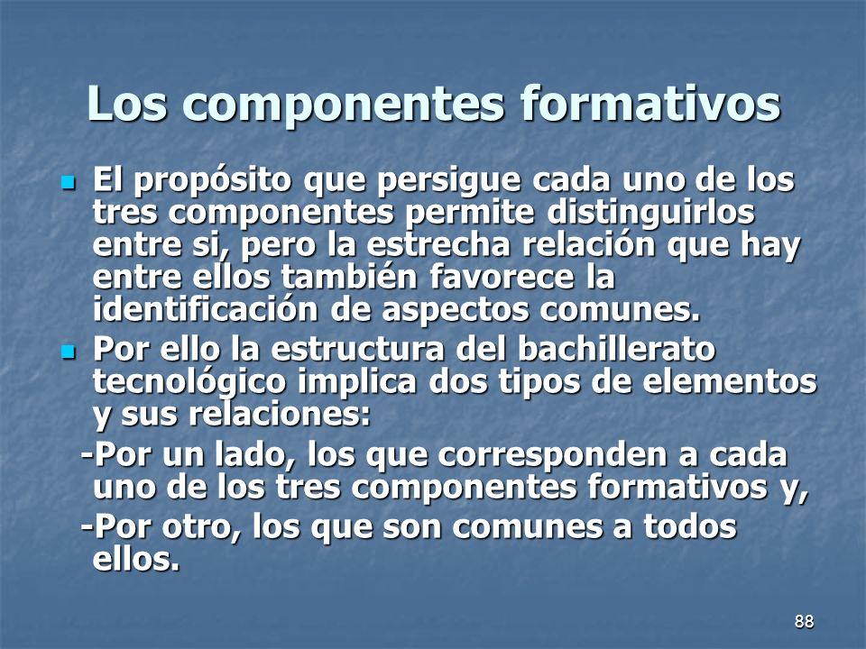 Los componentes formativos