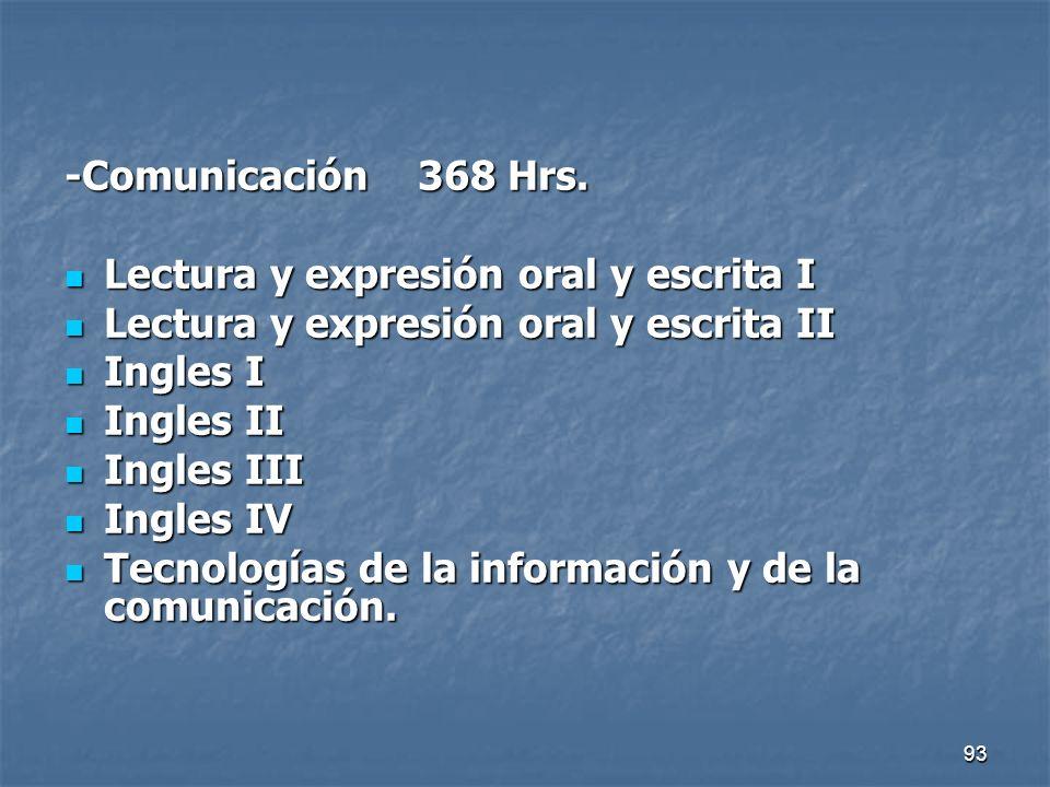 -Comunicación 368 Hrs. Lectura y expresión oral y escrita I. Lectura y expresión oral y escrita II.