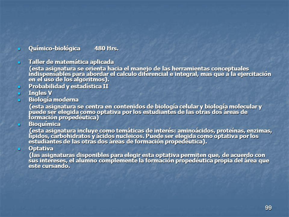 Químico-biológica 480 Hrs.