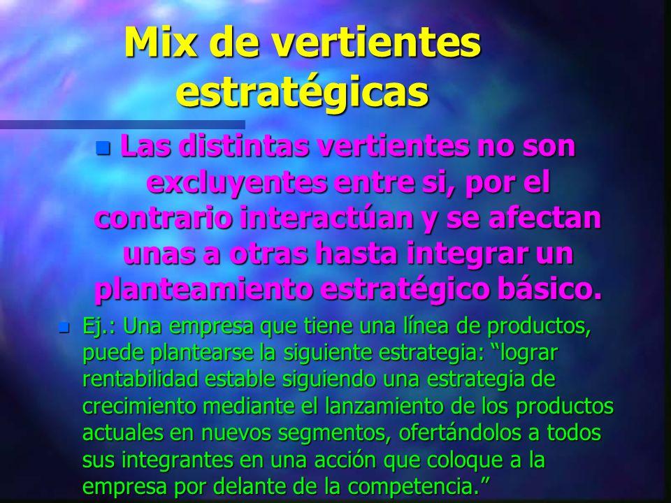 Mix de vertientes estratégicas