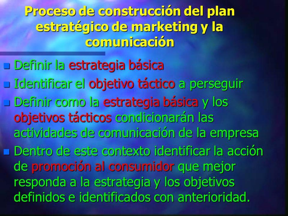 Proceso de construcción del plan estratégico de marketing y la comunicación