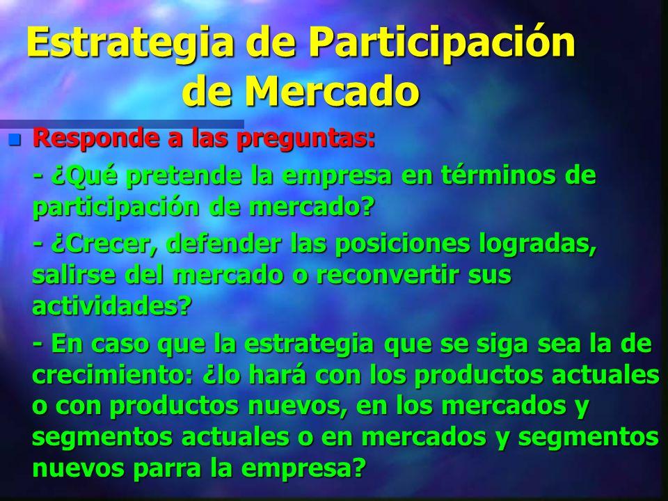 Estrategia de Participación de Mercado