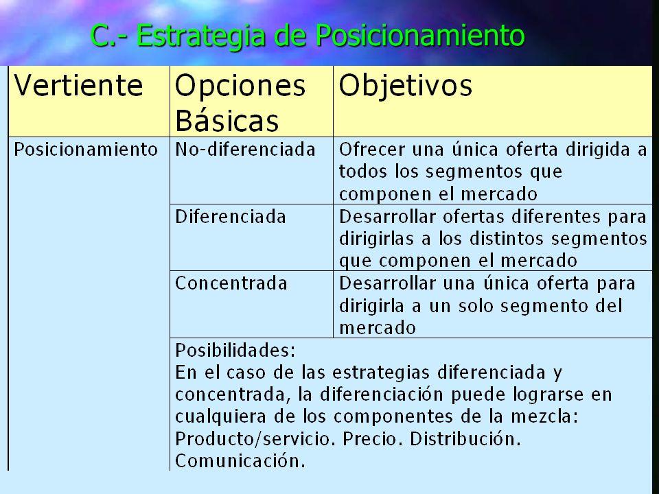 C.- Estrategia de Posicionamiento