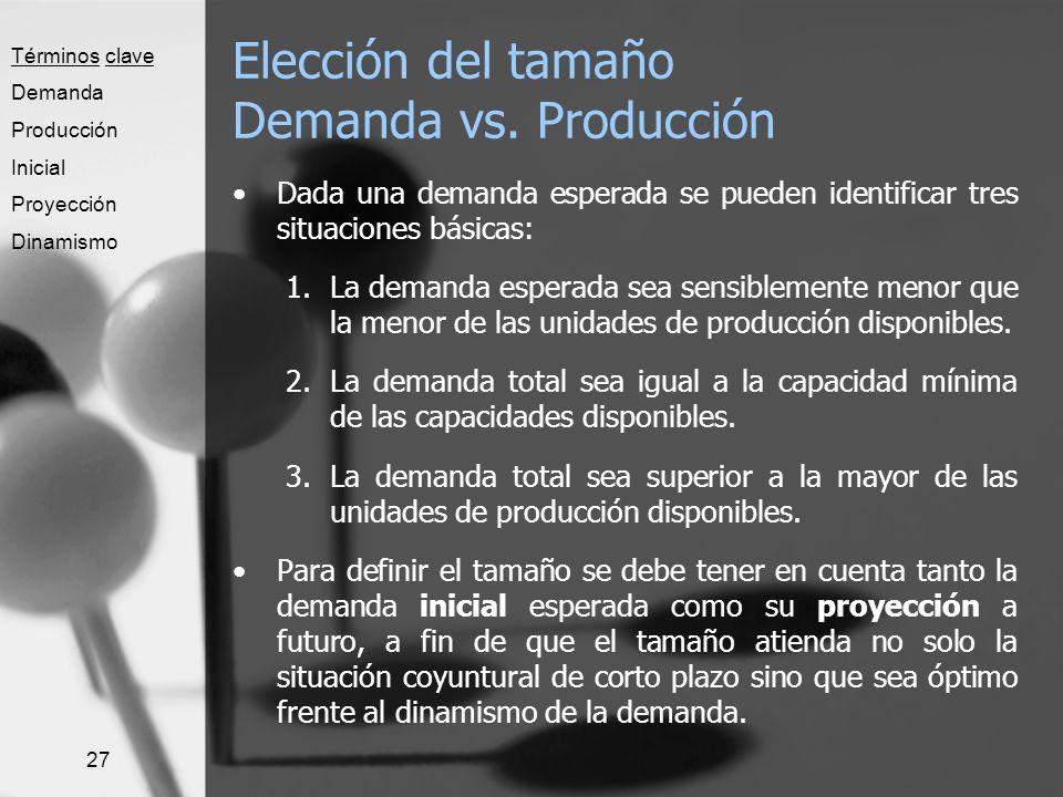 Elección del tamaño Demanda vs. Producción