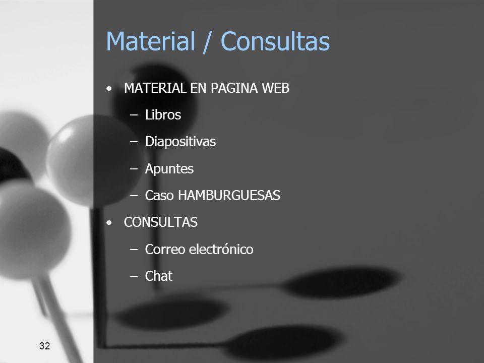 Material / Consultas MATERIAL EN PAGINA WEB Libros Diapositivas
