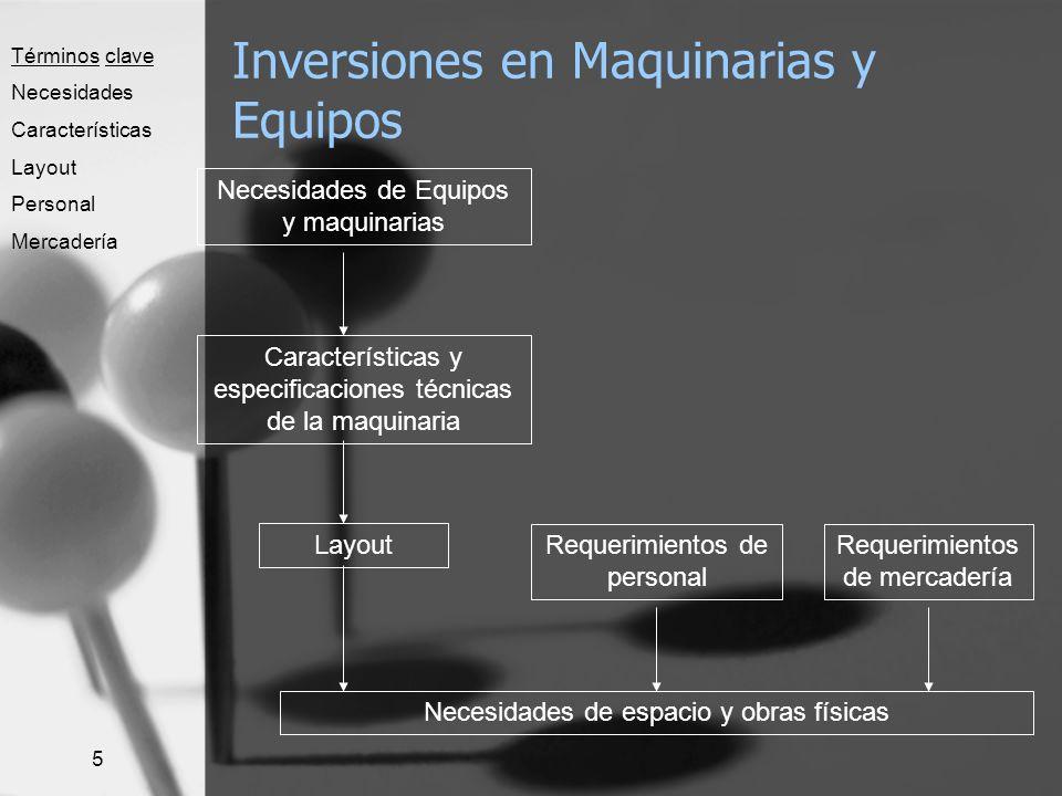 Inversiones en Maquinarias y Equipos