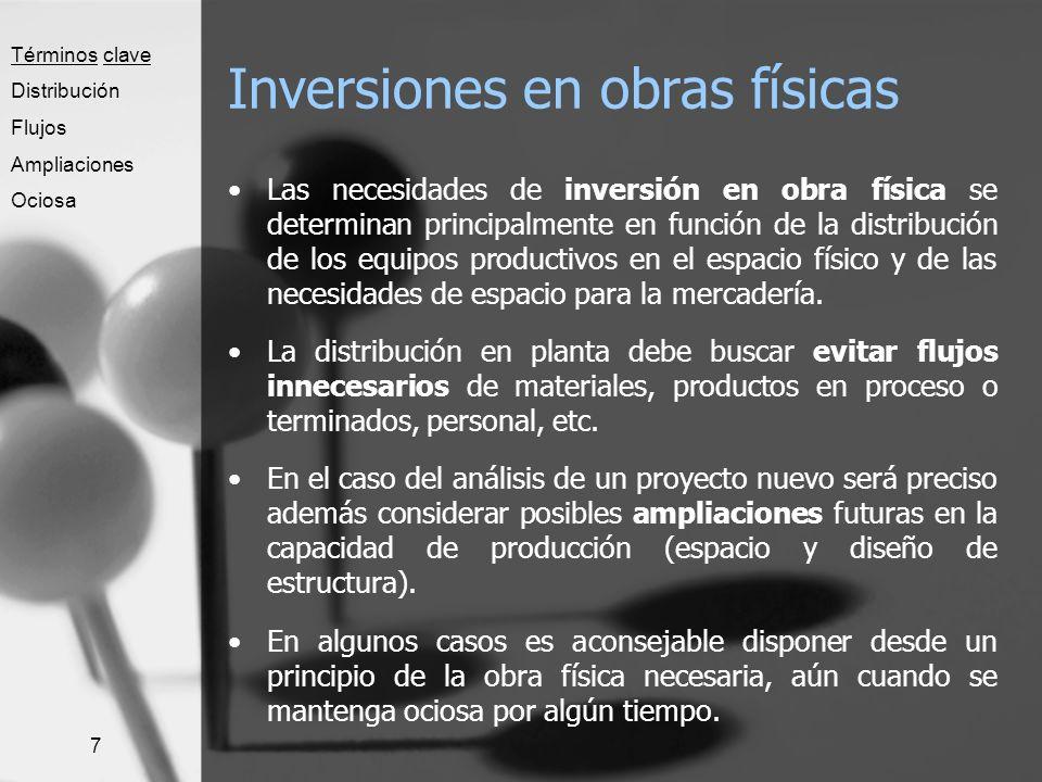 Inversiones en obras físicas